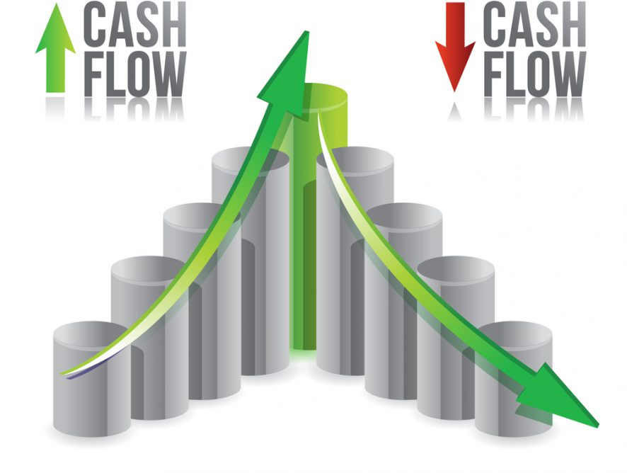 taking control of your cashflow