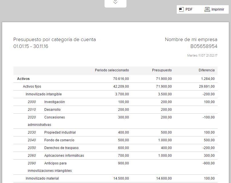 Desviaciones presupuestarias pdf to word